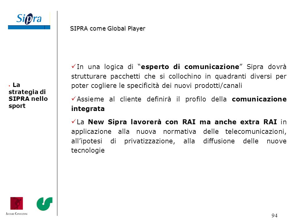 SIPRA come Global Player