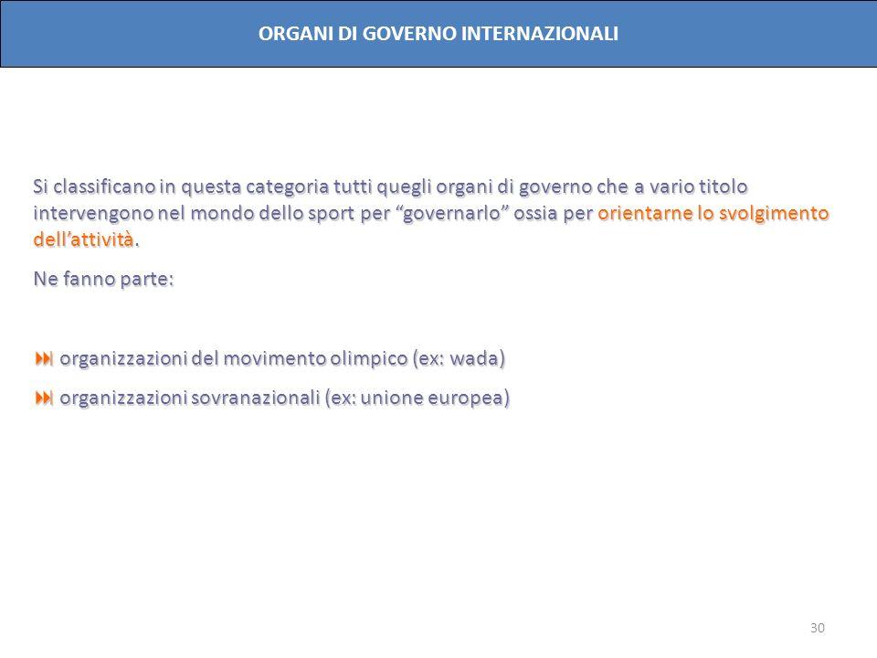 ORGANI DI GOVERNO INTERNAZIONALI