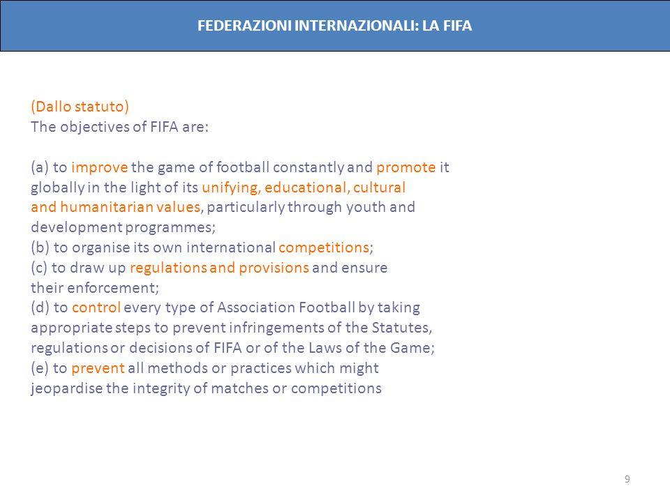 FEDERAZIONI INTERNAZIONALI: LA FIFA