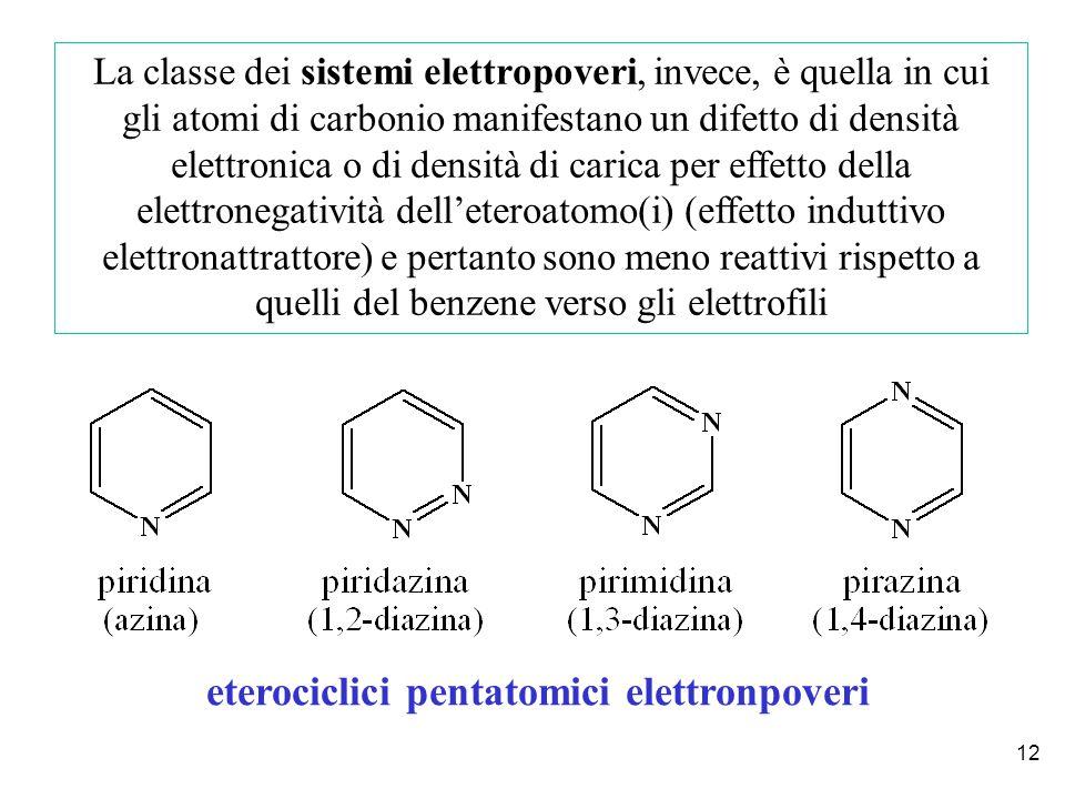 eterociclici pentatomici elettronpoveri