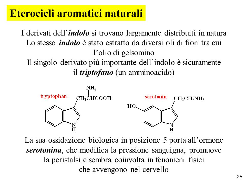 Eterocicli aromatici naturali