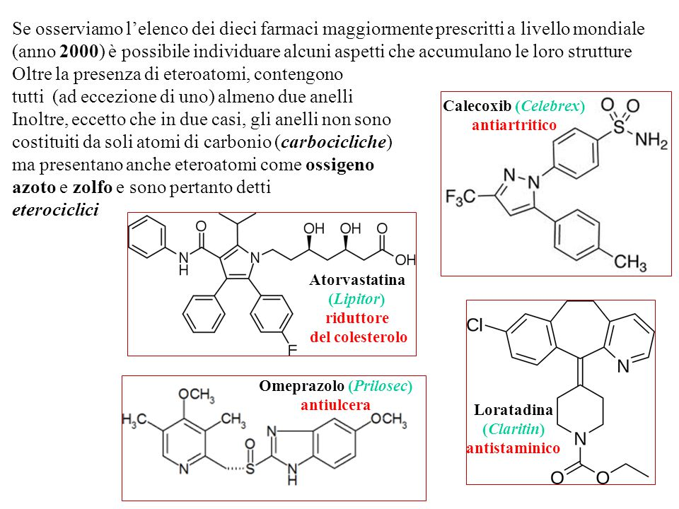 Omeprazolo (Prilosec) antiulcera