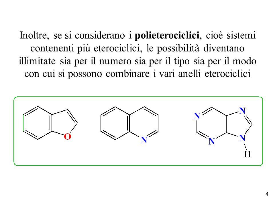 Inoltre, se si considerano i polieterociclici, cioè sistemi contenenti più eterociclici, le possibilità diventano illimitate sia per il numero sia per il tipo sia per il modo con cui si possono combinare i vari anelli eterociclici