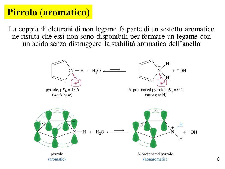 Pirrolo (aromatico)