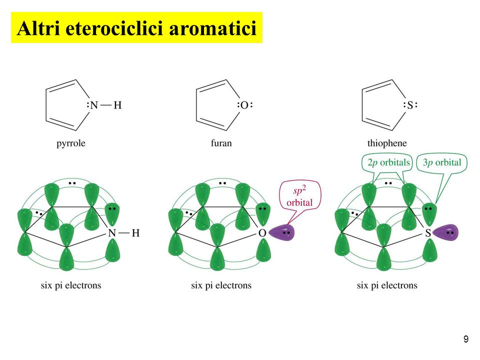 Altri eterociclici aromatici