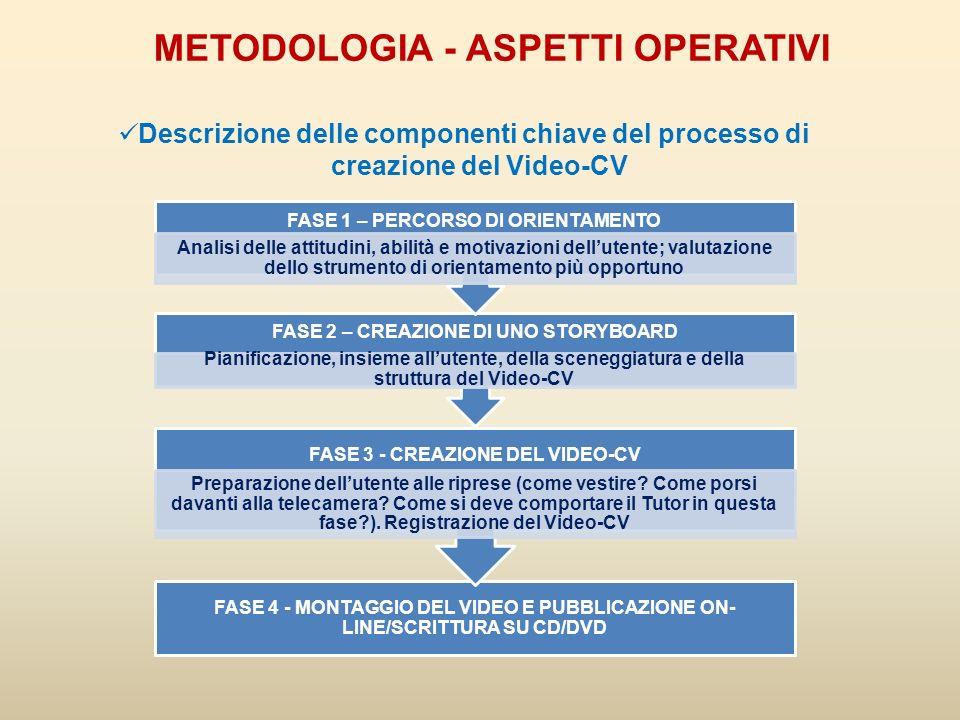 METODOLOGIA - ASPETTI OPERATIVI