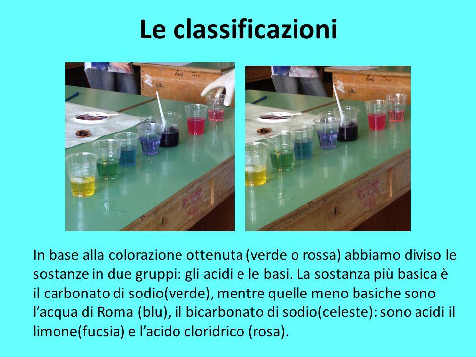 Le classificazioni
