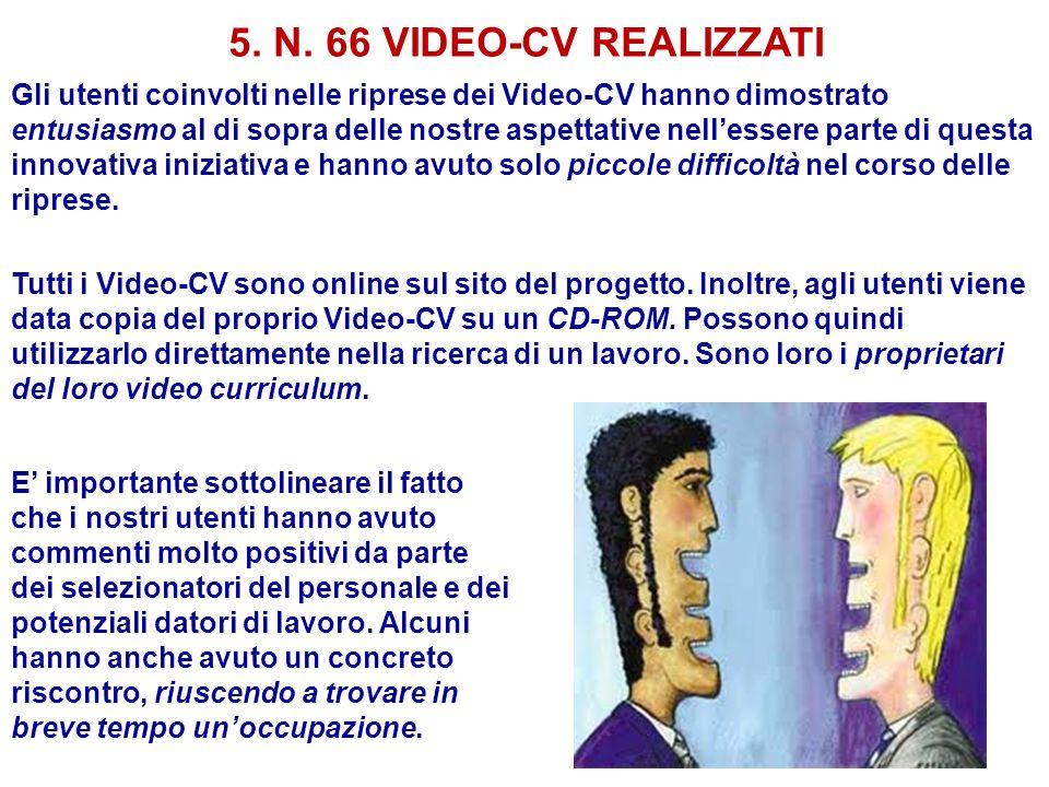 5. N. 66 VIDEO-CV REALIZZATI
