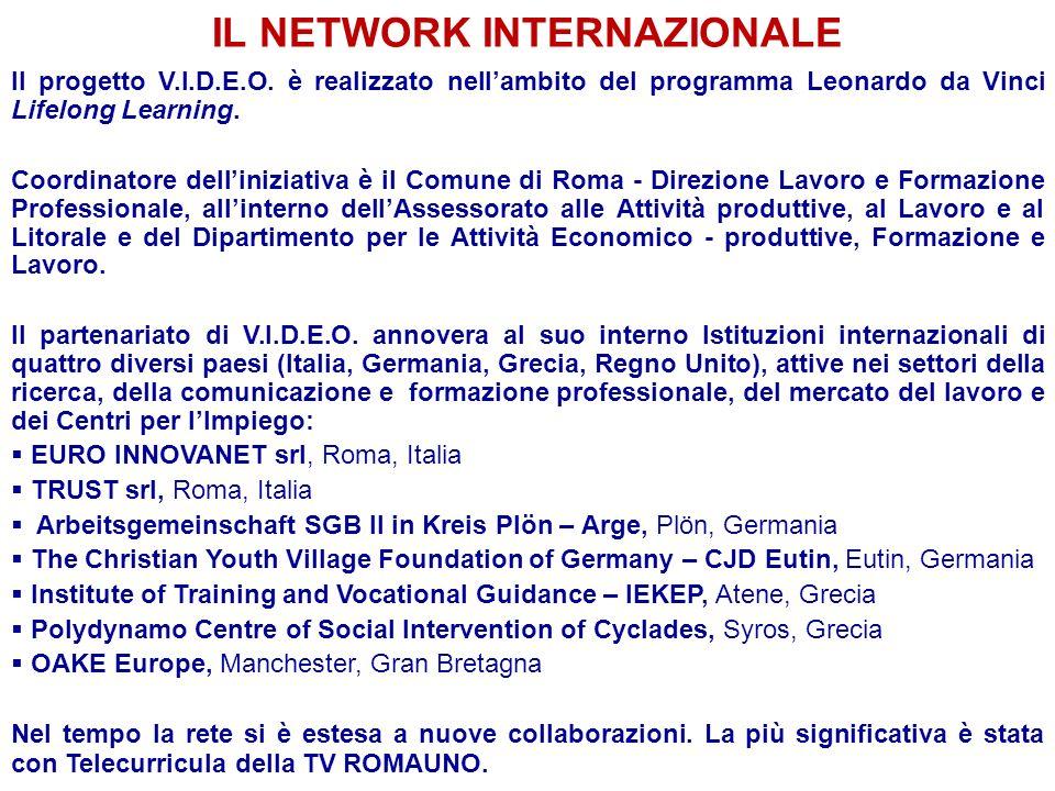 IL NETWORK INTERNAZIONALE