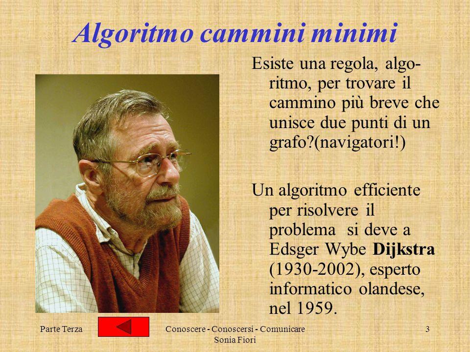 Algoritmo cammini minimi