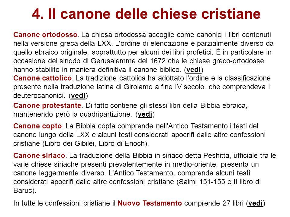 4. Il canone delle chiese cristiane