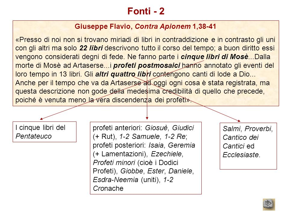 Giuseppe Flavio, Contra Apionem 1,38-41