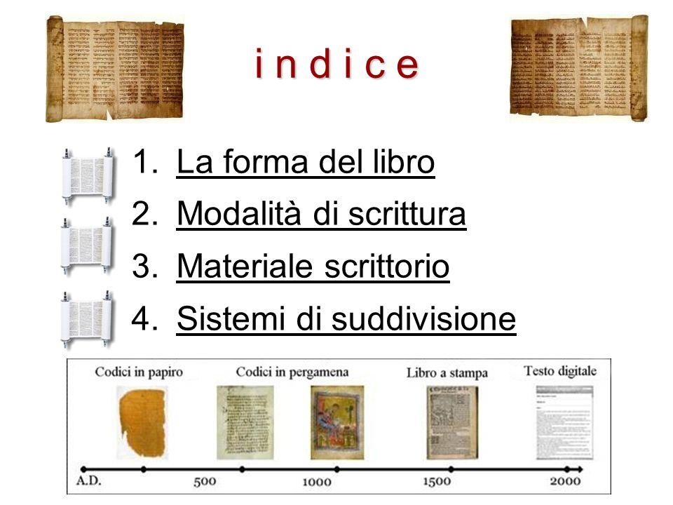 i n d i c e La forma del libro Modalità di scrittura