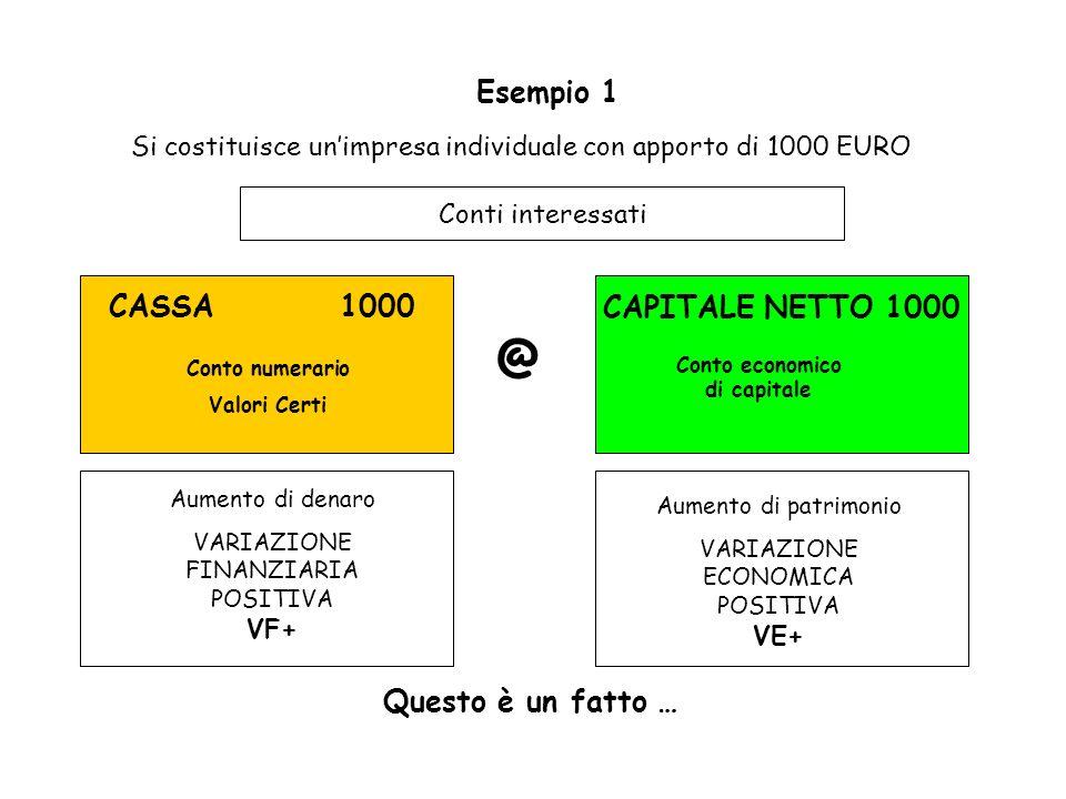 Conto economico di capitale