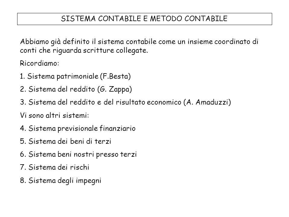 SISTEMA CONTABILE E METODO CONTABILE