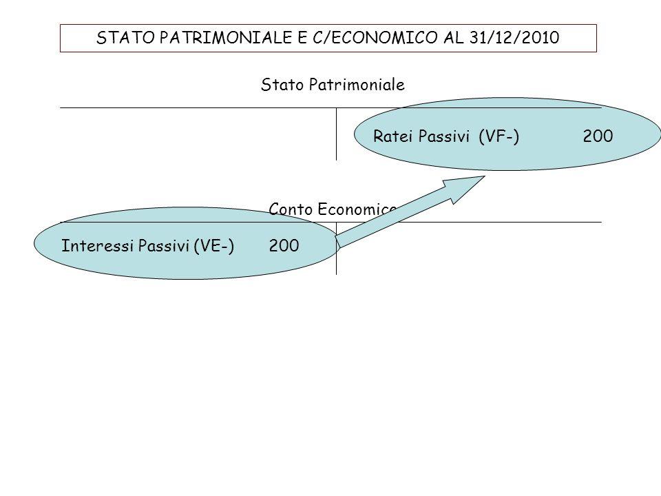 STATO PATRIMONIALE E C/ECONOMICO AL 31/12/2010