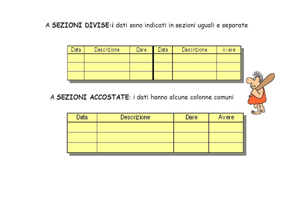 A SEZIONI DIVISE:i dati sono indicati in sezioni uguali e separate