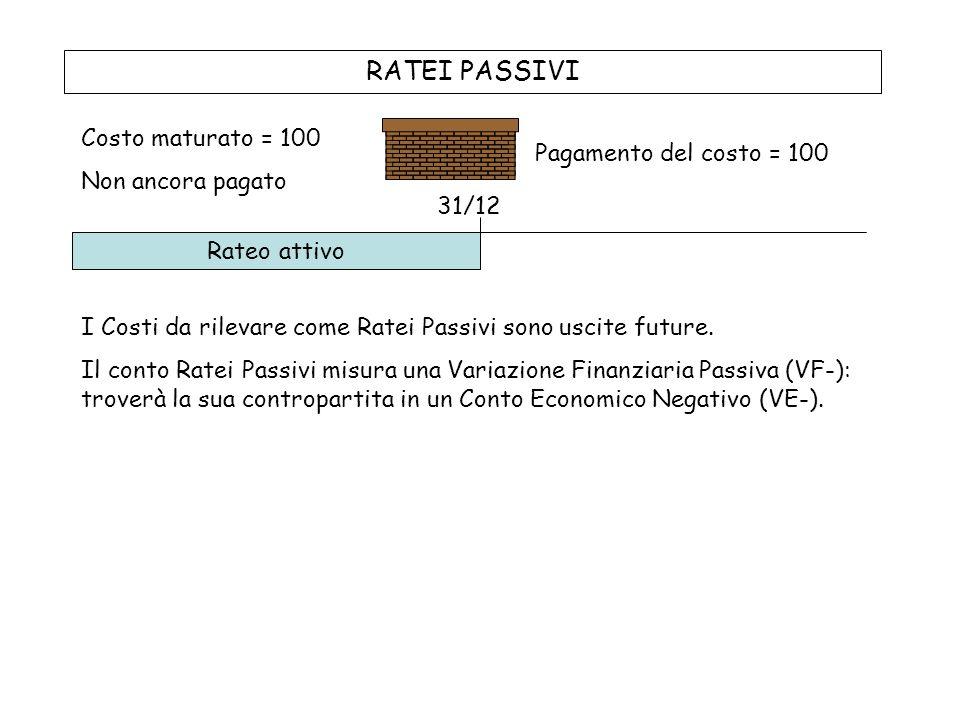 RATEI PASSIVI Costo maturato = 100 Non ancora pagato