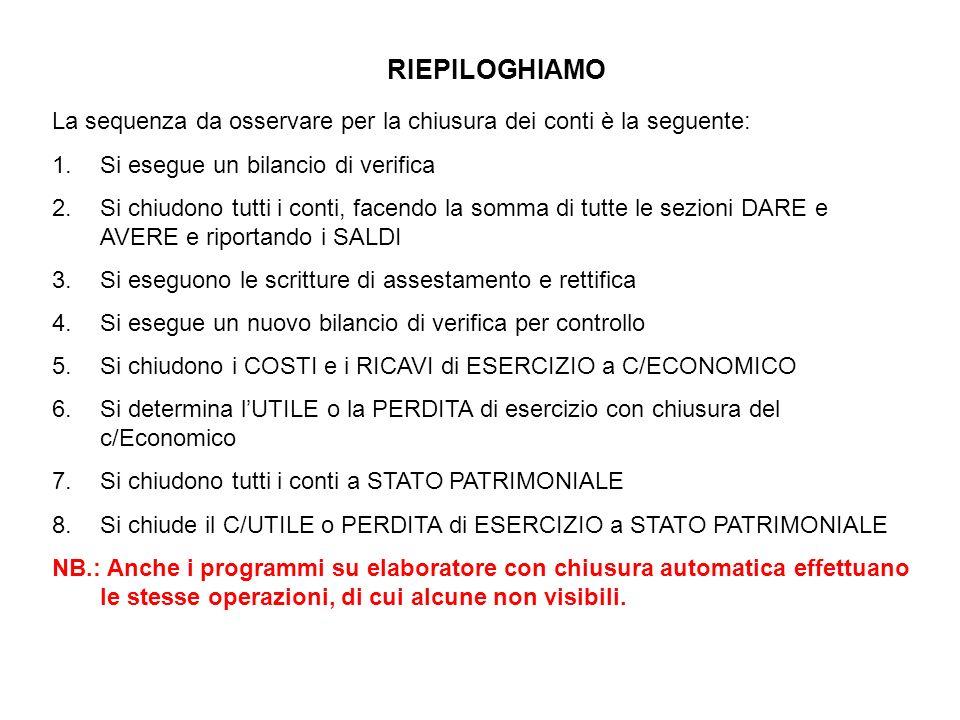 RIEPILOGHIAMO La sequenza da osservare per la chiusura dei conti è la seguente: Si esegue un bilancio di verifica.