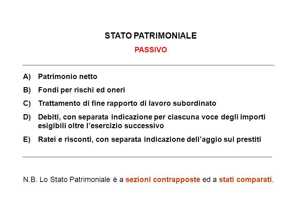STATO PATRIMONIALE PASSIVO Patrimonio netto Fondi per rischi ed oneri