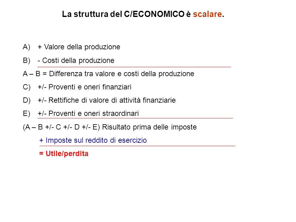 La struttura del C/ECONOMICO è scalare.
