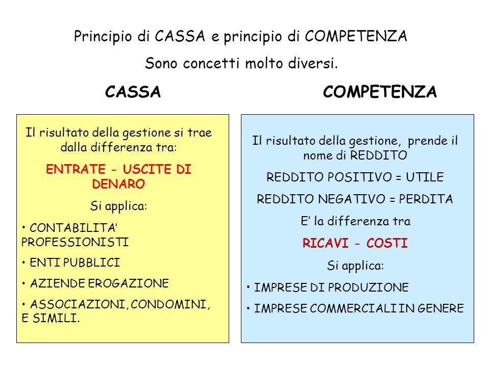 CASSA COMPETENZA Principio di CASSA e principio di COMPETENZA