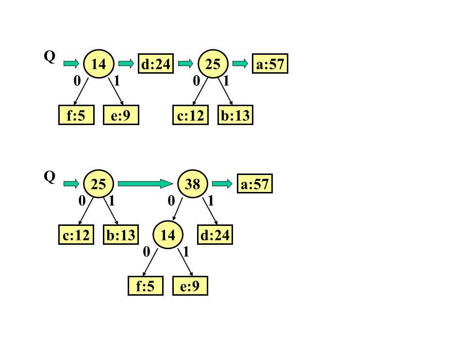 a:57 25 b:13 c:12 1 14 d:24 f:5 e:9 Q a:57 25 b:13 c:12 1 38 14 d:24 f:5 e:9 Q