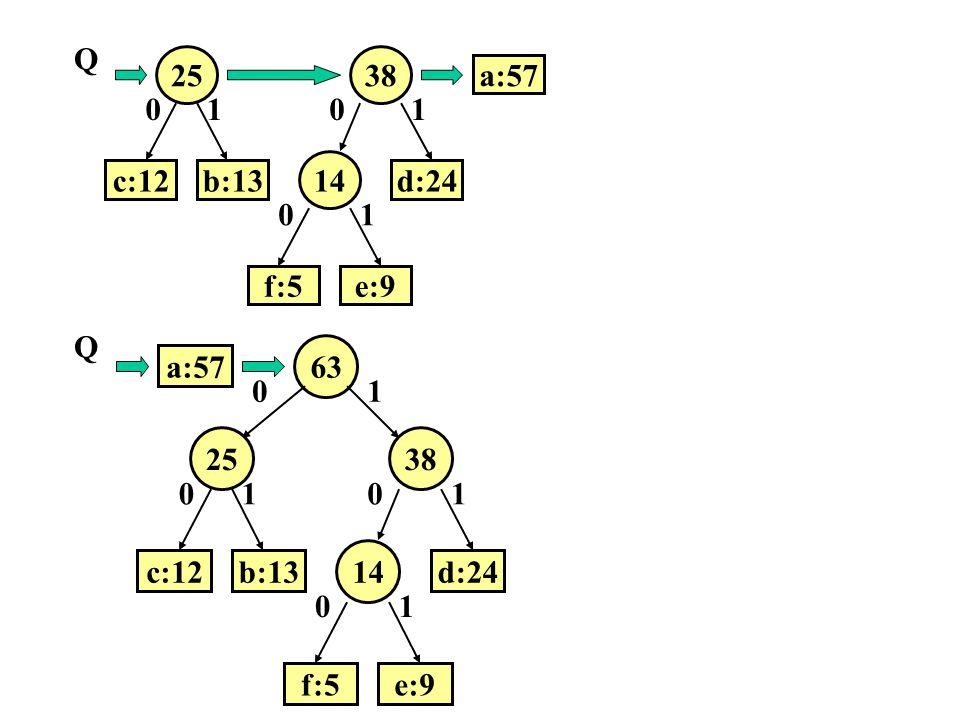 a:57 25 b:13 c:12 1 38 14 d:24 f:5 e:9 Q 63 a:57 25 38 14 b:13 c:12 d:24 f:5 e:9 1 Q