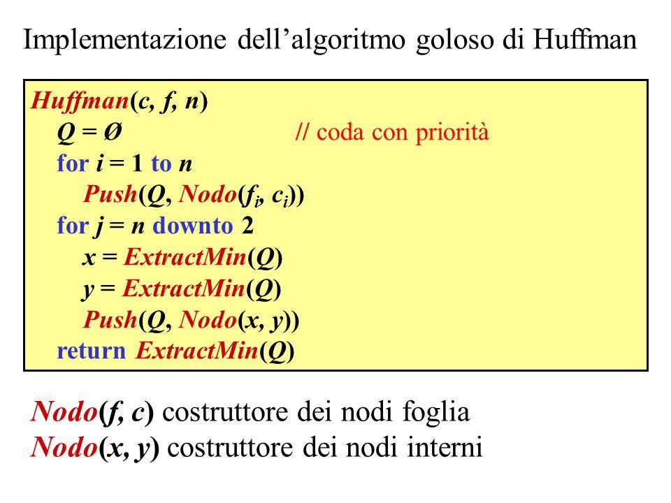 Implementazione dell'algoritmo goloso di Huffman