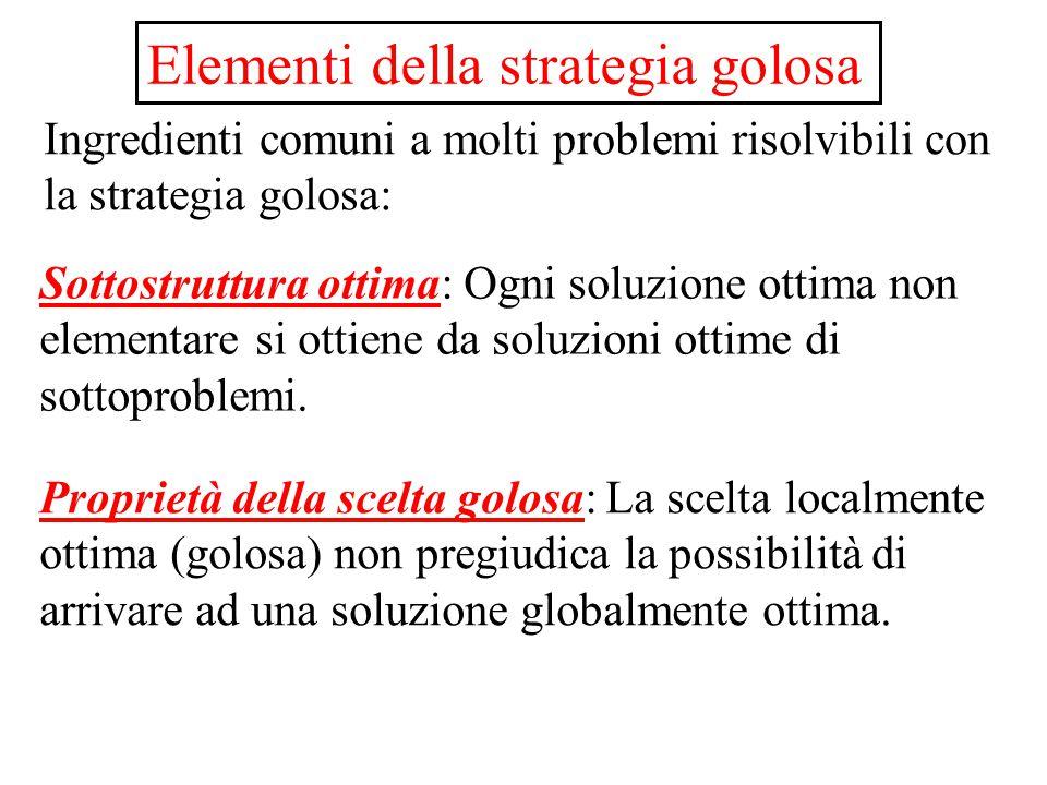 Elementi della strategia golosa