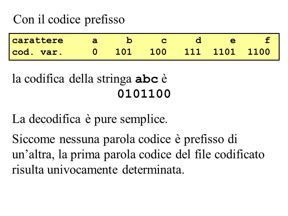 la codifica della stringa abc è 0101100
