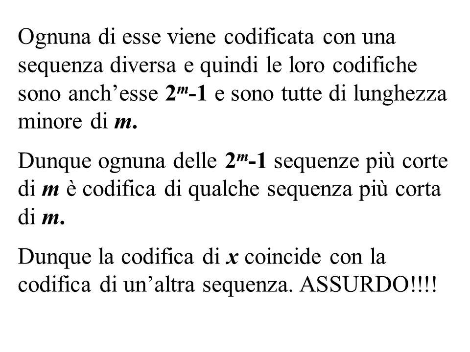 Ognuna di esse viene codificata con una sequenza diversa e quindi le loro codifiche sono anch'esse 2m-1 e sono tutte di lunghezza minore di m.
