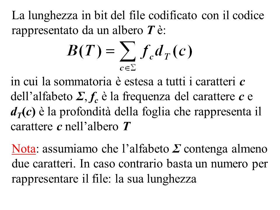 La lunghezza in bit del file codificato con il codice rappresentato da un albero T è: