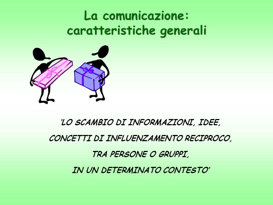 La comunicazione: caratteristiche generali