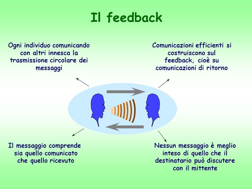 Il feedback Ogni individuo comunicando