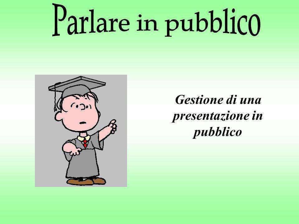 Gestione di una presentazione in pubblico