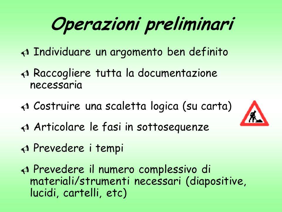 Operazioni preliminari