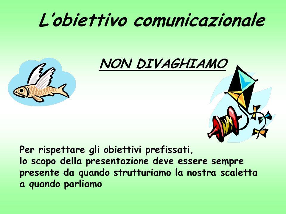 L'obiettivo comunicazionale