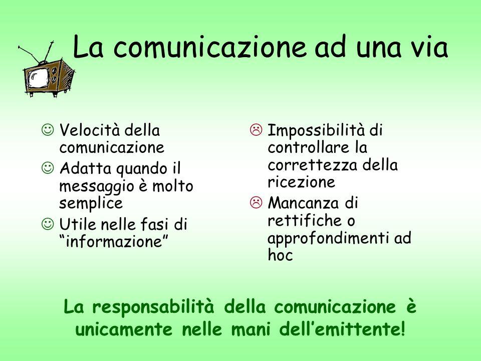 La comunicazione ad una via