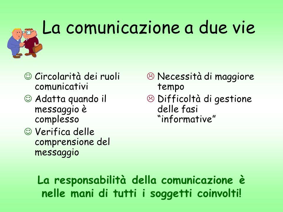 La comunicazione a due vie