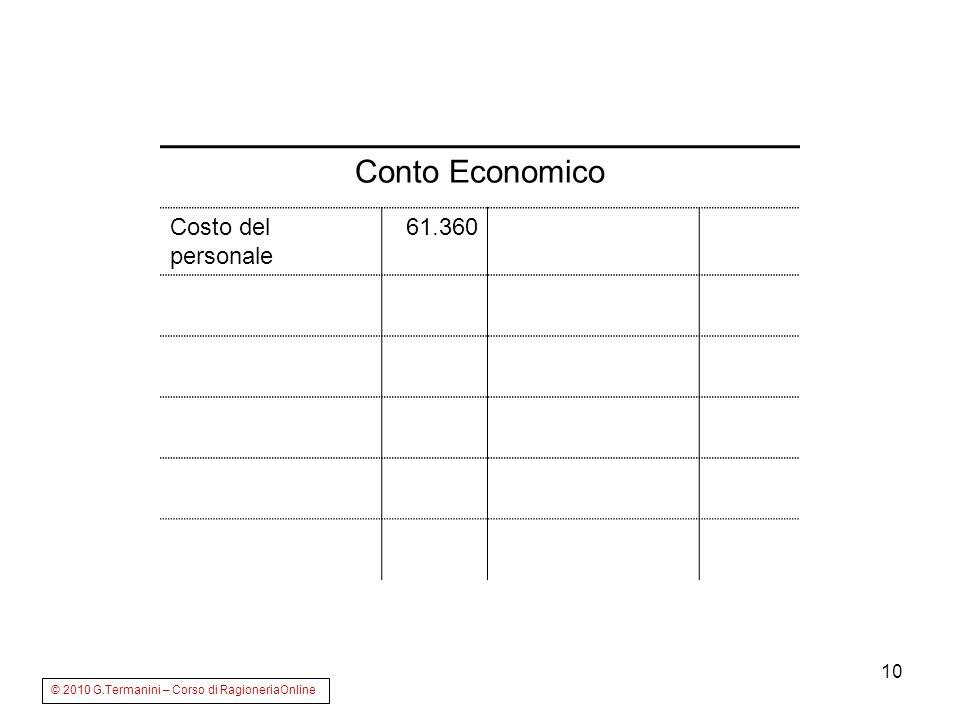 Conto Economico Costo del personale 61.360