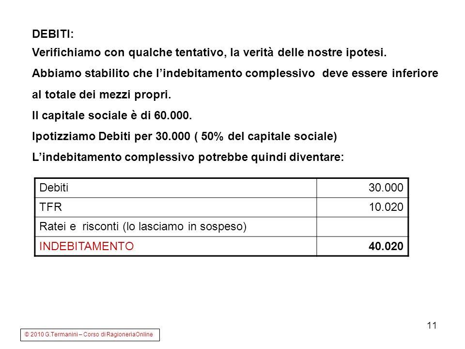 Ratei e risconti (lo lasciamo in sospeso) INDEBITAMENTO 40.020