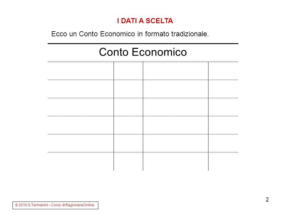 Conto Economico I DATI A SCELTA