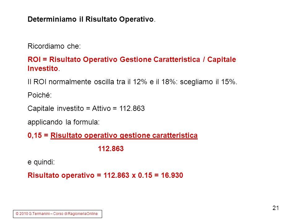 Determiniamo il Risultato Operativo.