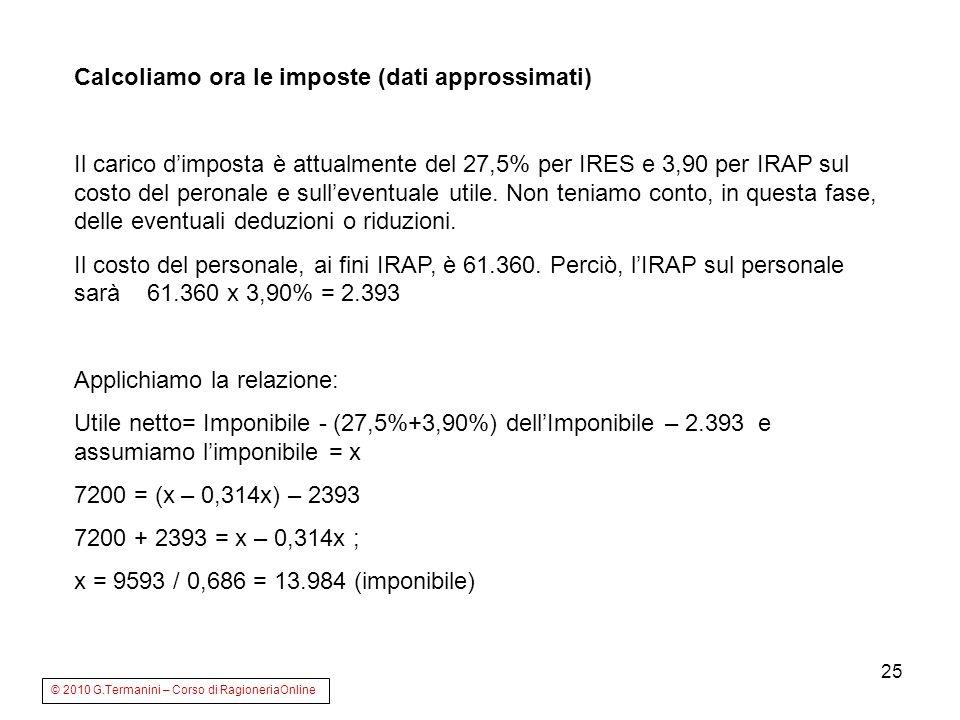 Calcoliamo ora le imposte (dati approssimati)