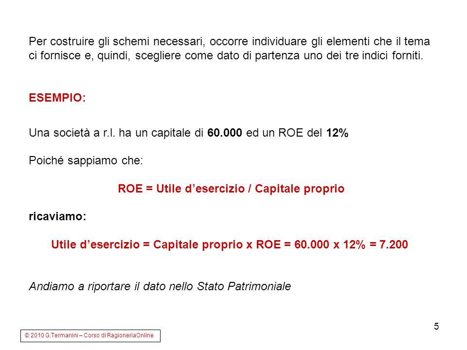Utile d'esercizio = Capitale proprio x ROE = 60.000 x 12% = 7.200