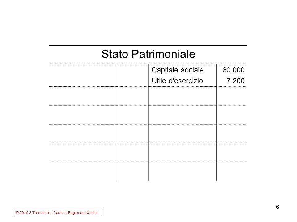 Stato Patrimoniale Capitale sociale Utile d'esercizio 60.000 7.200