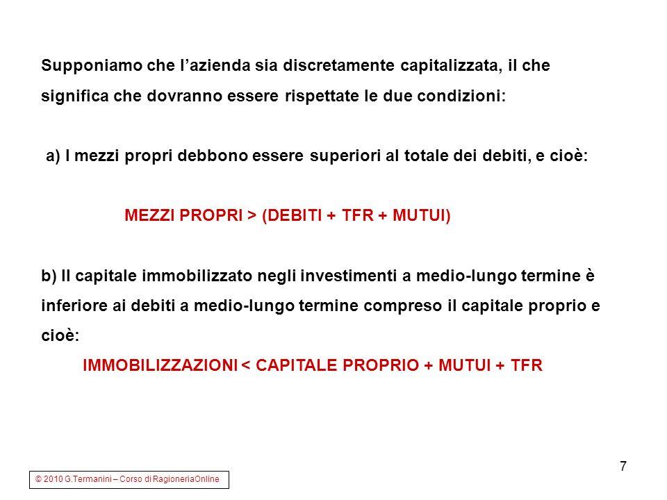 MEZZI PROPRI > (DEBITI + TFR + MUTUI)