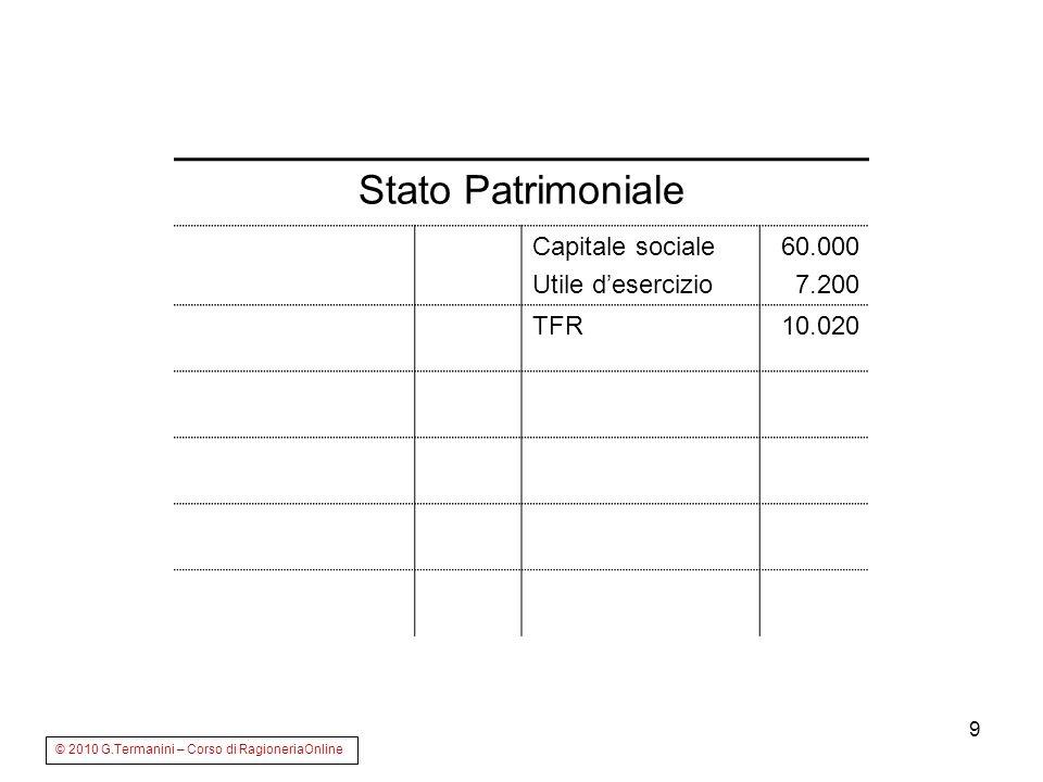 Stato Patrimoniale Capitale sociale Utile d'esercizio 60.000 7.200 TFR