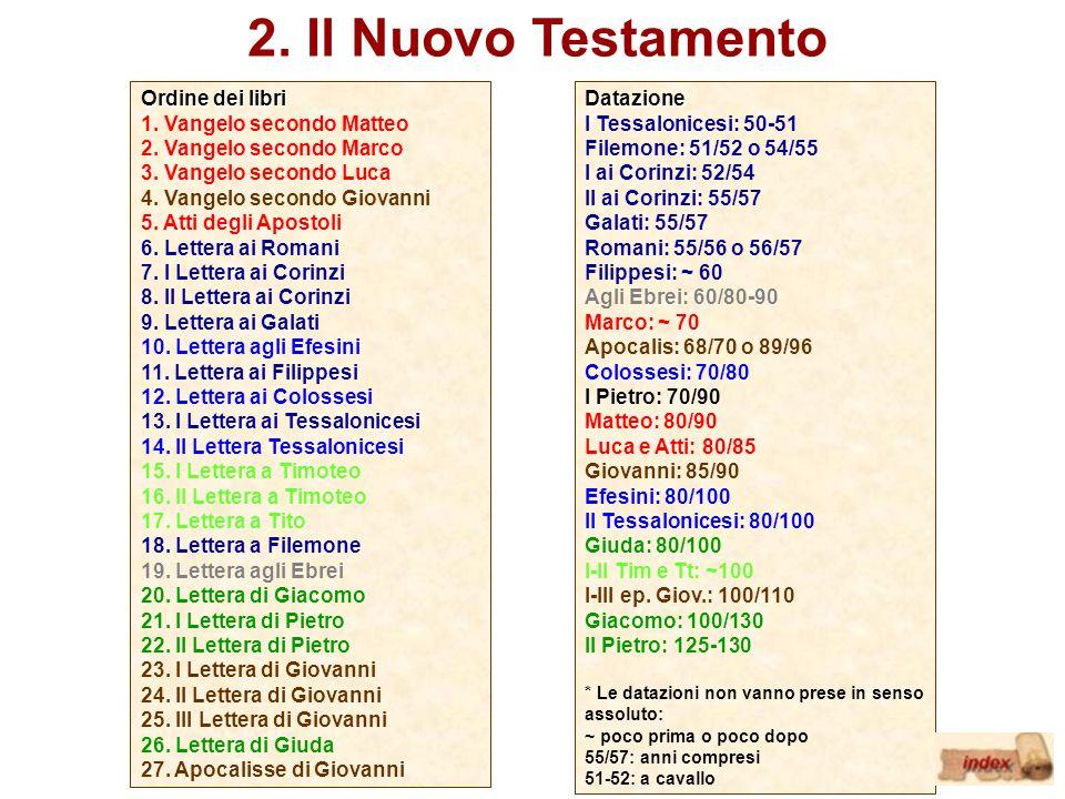 2. Il Nuovo Testamento Ordine dei libri 1. Vangelo secondo Matteo